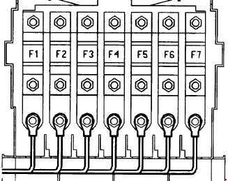 Porsche Boxster 986 1996 2004 Fuse Box Diagram
