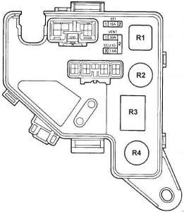 Toyota MR2 - fuse box diagram - engine compartment