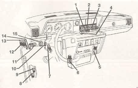 volvo 240 1974 1993 fuse box diagram auto genius rh autogenius info 1992 Volvo 240 AC Wiring Volvo 240 Wiring-Diagram
