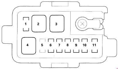 2001 lincoln navigator fuse panel diagram fuse panel diagram 2001 acura cls