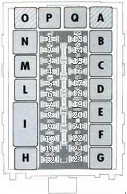 alfa romeo 146 (1994 2000) fuse box diagram auto genius alfa romeo 159 alfa romeo 146 fuse box #1