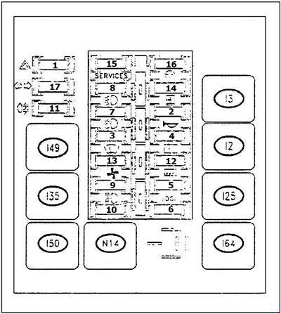 alfa romeo 146 (1994 2000) fuse box diagram auto genius alfa romeo logo alfa romeo 146 fuse box #2
