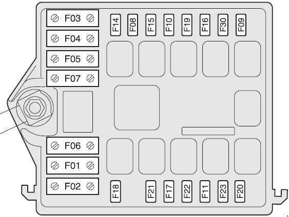 alfa romeo 147 fuse box layout alfa romeo 147 fuse box location alfa romeo 147 – fuse box diagram - auto genius #3