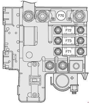 Alfa Romeo 147 ndash fuse box diagram Auto Genius
