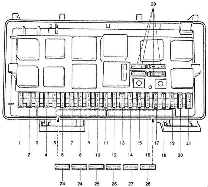 audi 100  c3  1989 - 1991  - fuse box diagram