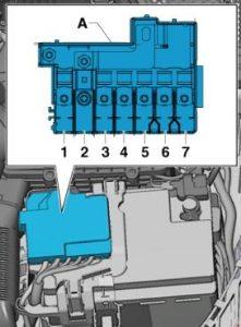 Audi A1 - fuse box diagram - fuse holder B-SB-
