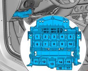 Audi A1 - fuse box diagram - fuse holder F-SF-
