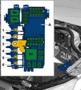 Audi A1 - fuse box diagram - fuses in electronics box in fuse holder B -SB-/ Fuse holder H -SH-