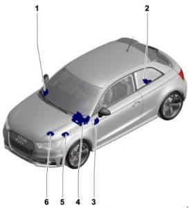 Audi A1 - fuse box diagram - location