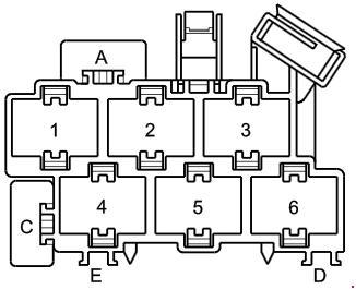 Audi A2 - fuse box diagram - Auto Genius
