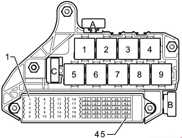 audi a2 - fuse box diagram