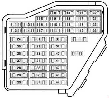 Audi       A3     8L  1996  2003      fuse    box    diagram     Auto Genius