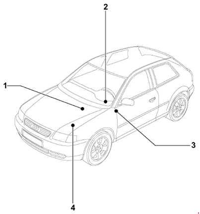 audi a3  8l  1996 - 2003  - fuse box diagram