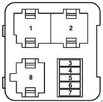 https://www autogenius info/audi-a3-8l-1996-2003-fuse-box-diagram/