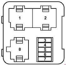 audi a3 8l 1996 2003 fuse box diagram auto genius. Black Bedroom Furniture Sets. Home Design Ideas