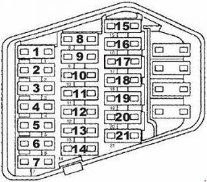 Audi A6 (C4) - fuse box diagram - instrument panel