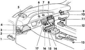 Audi A6 (C4) (1994 - 1997) - fuse box diagram - Auto Genius
