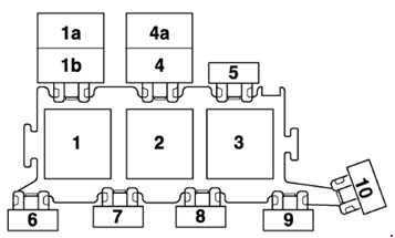 audi a6 allroad c5 1997 2005 fuse box diagram. Black Bedroom Furniture Sets. Home Design Ideas