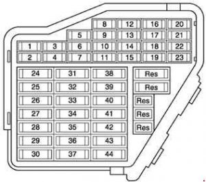 Audi A6 Allroad (C5; 1997 - 2005) - fuse box diagram