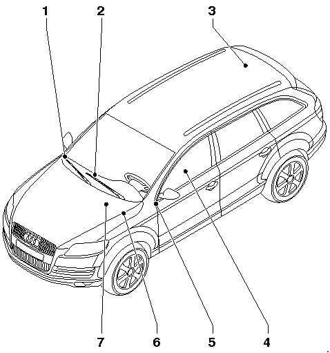 Audi q fuse box diagram auto genius