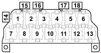 audi s3  8l  1996 - 2003  - fuse box diagram