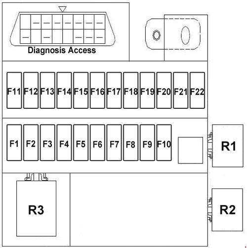 Chery Dr2  2007 - 2015  - Fuse Box Diagram