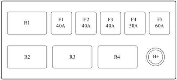 [DIAGRAM_1CA]  Chevrolet Epica (2000 - 2006) – fuse box diagram - Auto Genius | Chevrolet Epica Fuse Box Location |  | Auto Genius