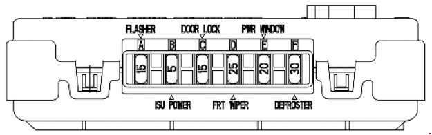 Chevrolet Evanda  2000 - 2006   U2013 Fuse Box Diagram