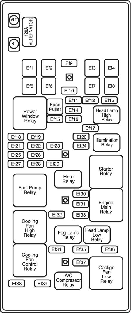 [DIAGRAM_4PO]  Chevrolet Evanda (2000 - 2006) – fuse box diagram - Auto Genius | 2000 Chevy Malibu Engine Fuse Box Diagram |  | Auto Genius