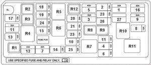 chevrolet spark m300 2009 2015 fuse box diagram auto genius rh autogenius info chevrolet spark 2008 fuse box location chevrolet spark 2010 fuse box