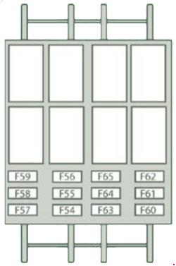 Marvelous Citroen Jumper 2006 2014 Fuse Box Diagram Auto Genius Wiring Cloud Philuggs Outletorg