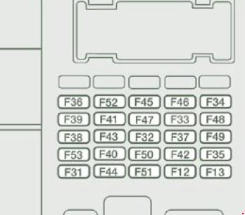 citroen relay (2006 – 2014) – fuse box diagram
