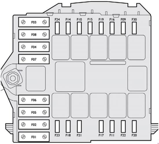 citroen relay 2006 2014 fuse box diagram auto genius. Black Bedroom Furniture Sets. Home Design Ideas
