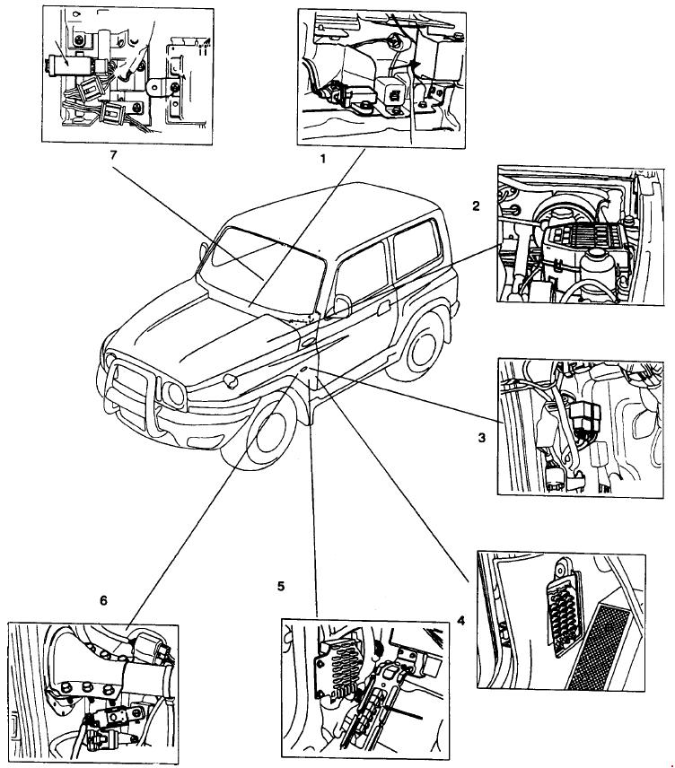 deawoo korando - fuse box diagram