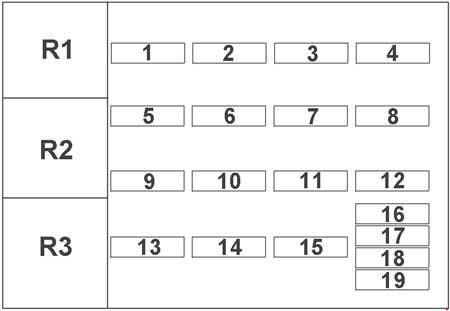 fiat uno fuse box diagram auto genius rh autogenius info fiat uno fuse box diagram fiat ducato fuse box diagram