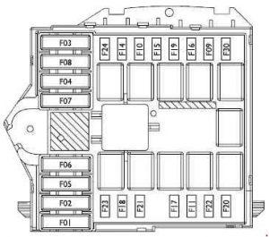 fiat ducato  2002 - 2006  - fuse box diagram