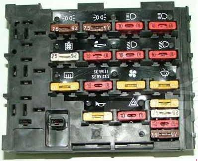 fiat uno fuse box diagram auto genius. Black Bedroom Furniture Sets. Home Design Ideas