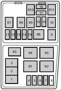 Ford Contour (1993 - 2000) - fuse box diagram - Auto Genius