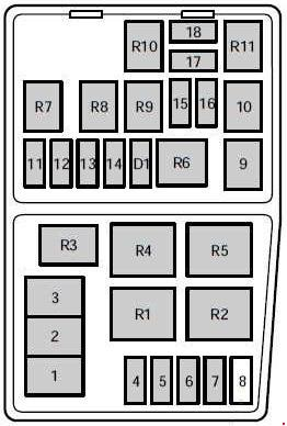 ford contour (1993 – 2000) – fuse box diagram
