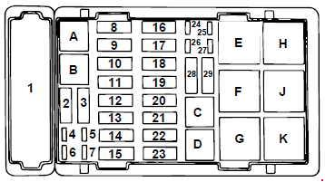 Ford E-150 (1997 - 2008) - fuse box diagram - Auto Genius | 99 Ford Van Fuse Box Layout |  | Auto Genius