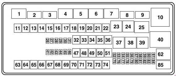 Ford E-250  2009 - 2015  - Fuse Box Diagram