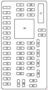 Ford E-350 - fuse box diagram - passenger compartment