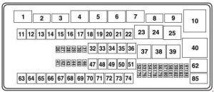 Ford E-350 - fuse box diagram - power distribution box