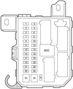 Ford Escape - fuse box diagram - passenger compartment