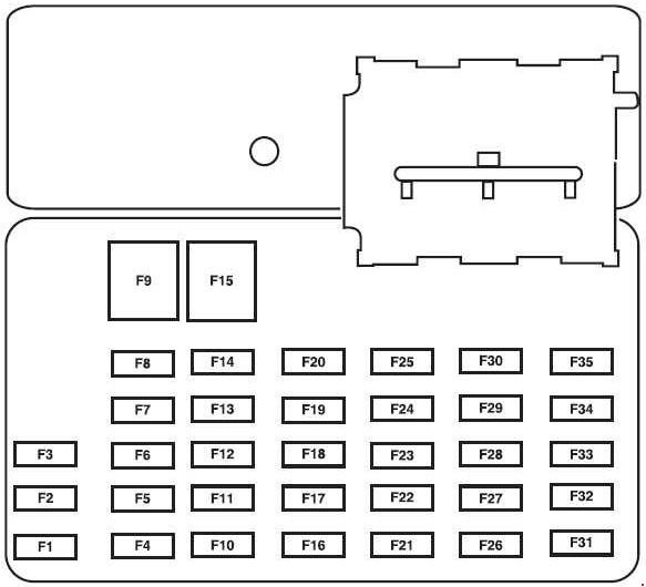 Ford Escape  2001 - 2007  - Fuse Box Diagram