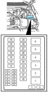 ford expedition fuse diagram 2000 ford expedition (1997 - 2002) - fuse box diagram - auto genius 2002 expedition fuse diagram #11