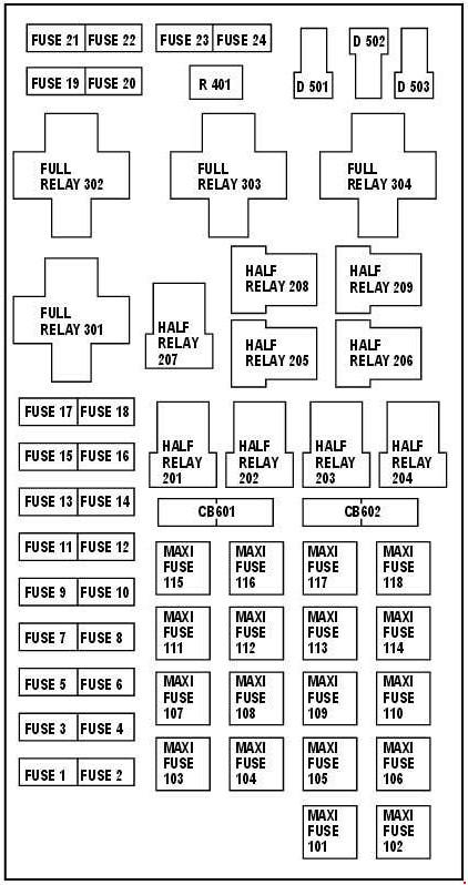 ford expedition  1997 - 2002  - fuse box diagram