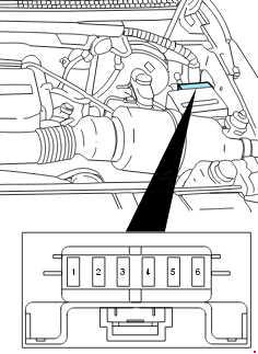 Ford Expedition  1997  2002      fuse       box       diagram     Auto Genius
