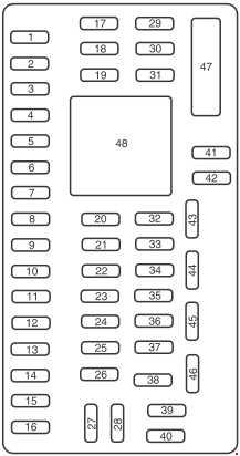 Ford Expedition U324 2007 2008 Fuse Box Diagram