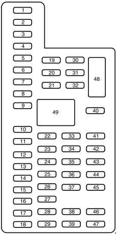 3 toggle switch wiring diagram ford expedition  2015 2017  fuse box    diagram    auto genius  ford expedition  2015 2017  fuse box    diagram    auto genius